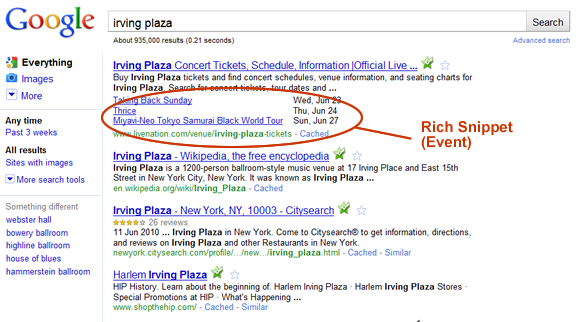 Rich Snippets in Google SERP